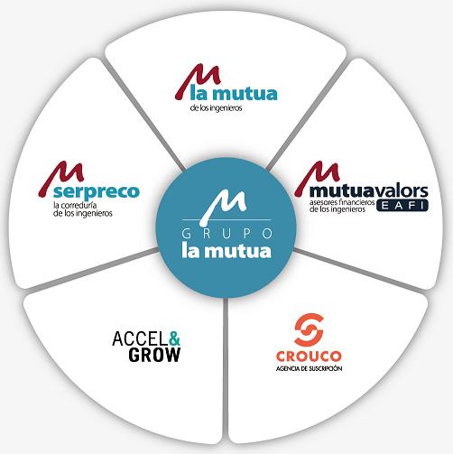 Cercle-GrupMutua-CASTE