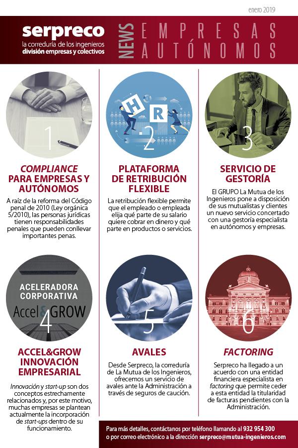 Grupo La Mutua De Los Ingenieros Seguros Ahorro Y Pensiones